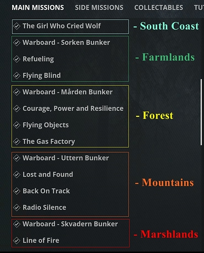 GZ_main_missions_order
