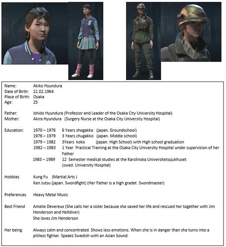 Akiko%20Hyundura-Personality